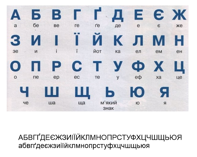 Ukrainian Alphabet Free Vector