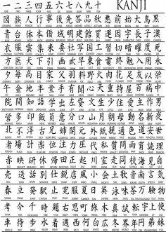 Kanji Vector Pack Free Vector